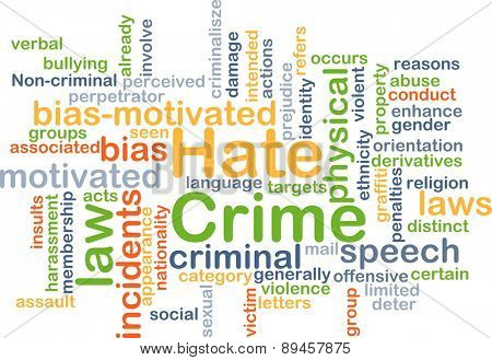 Background concept wordcloud illustration of hate crime