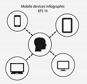 pic of prospectus  - infographic mobile devices with human head - JPG