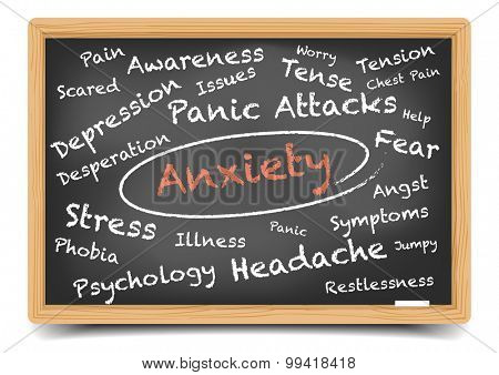 detailed illustration of an anxiety word cloud on a blackboard, eps10 vector, gradient mesh included