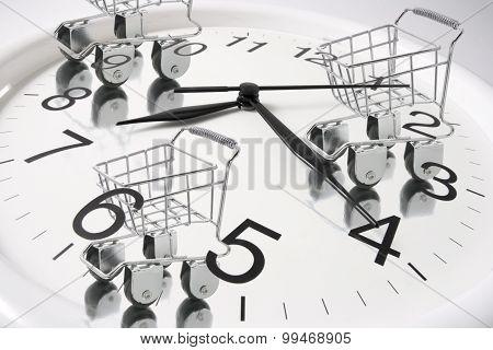 Shopping Trolleys On Wall Clock
