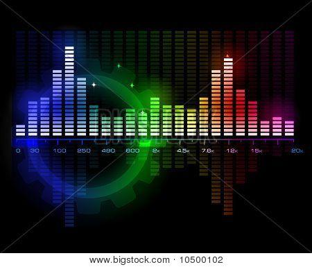 Sound Wave Spectrum Analyzer
