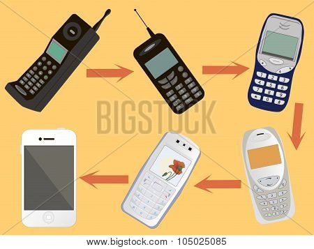 Smartphone evolution phone vector illustration
