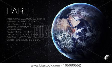 Earth - High resolution Infographic presents one of the solar system planet, look and facts. This im