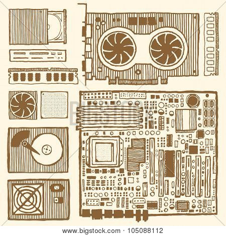 Components of desktop computer