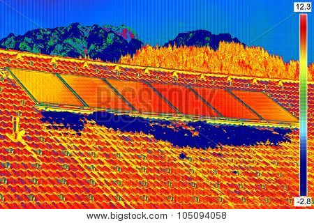 Thermovision Image Of Photovoltaic Solar Panels
