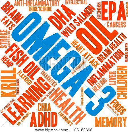 Omega-3 Word Cloud