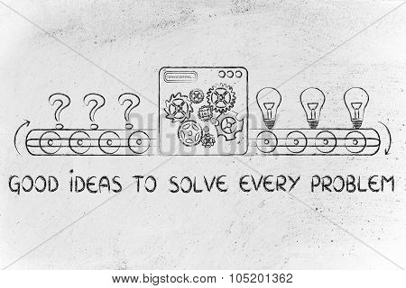 Find A Solution To Every Problem, Factory Illustration With Lightbulbs And Question Marks