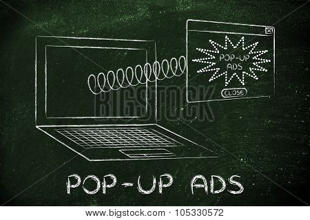 Funny Pop-up Ads Coming Out Of Laptop Screen With A Spring