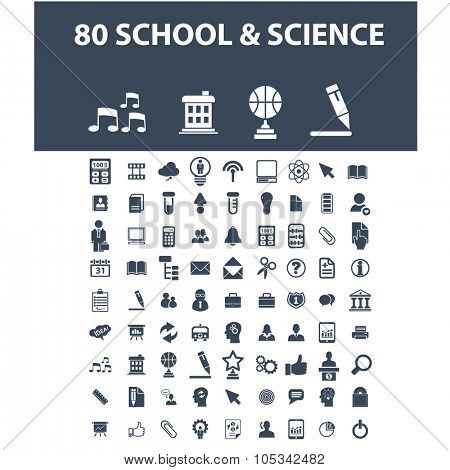 learning, school, science icons