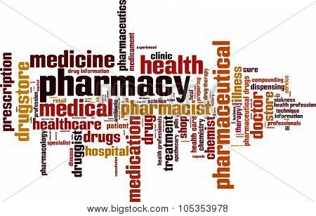 Pharmacy Word Cloud