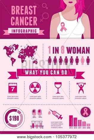 Breast cancer and pink ribbon infographic