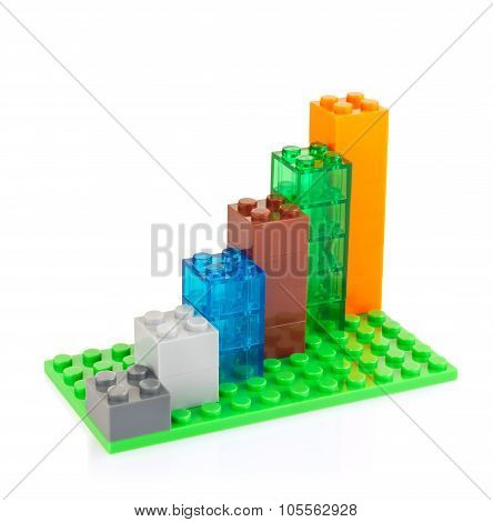 Graph Of Colour Toy Block