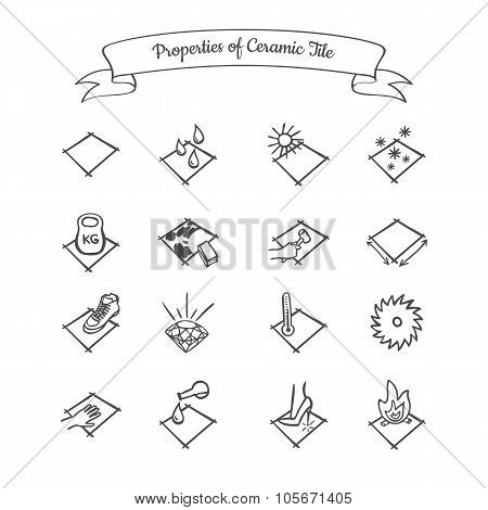 Properties of Ceramic Tile