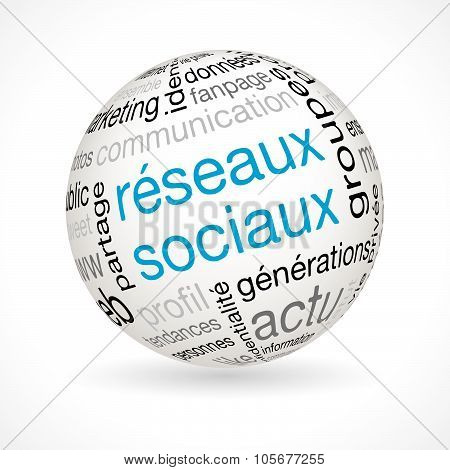 French Seo Theme Sphere With Keywords