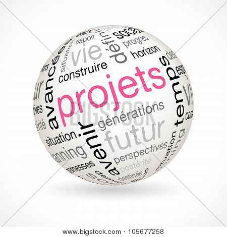French Projects Theme Sphere With Keywords