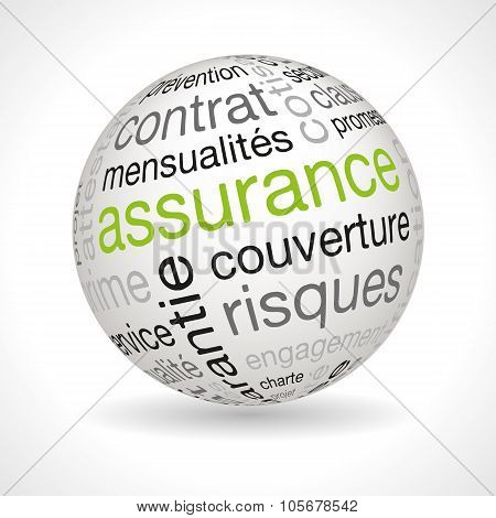 French Insurance Policy Theme Sphere With Keywords