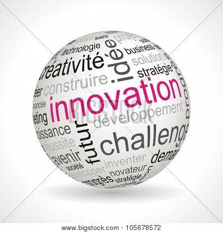 French Innovation Theme Sphere With Keywords
