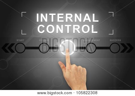 Hand Clicking Internal Control Button On A Screen Interface