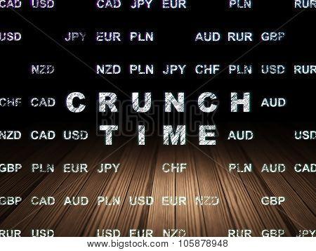 Finance concept: Crunch Time in grunge dark room