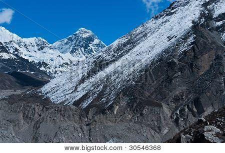 Everest Or Chomolungma: Highest Peak In The World