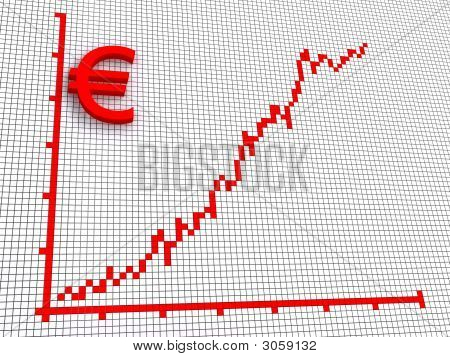 Euro Statistic