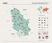 Vector Map Of Serbia. Country Map With Division, Cities And Capital Belgrade. Political Map,  World  poster
