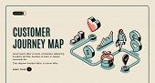 Customer Journey Map Banner. Process Of Purchasing Decision, Buyer Make Purchase Moving By Specified poster