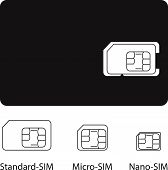 stock photo of micro-sim  - 4 Sim card collection on white background - JPG
