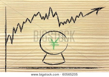 Funny Crystal Ball And Yen Exchange Rate