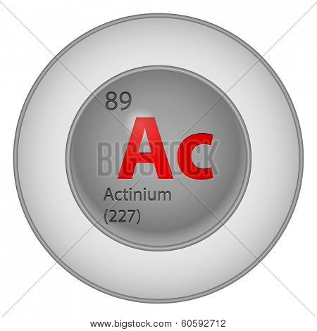 actinium element