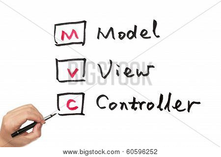 Mvc- Model, View And Controller