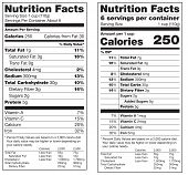 stock photo of carbohydrate  - Two versions of a nutrition Facts label the old and new version - JPG
