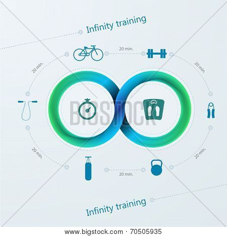 Vector infographic for training with Mobius stripe