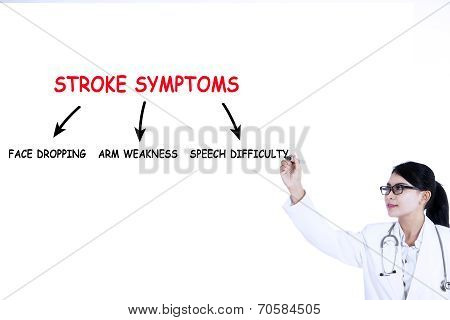 Doctor Writes Stroke Symptoms 2