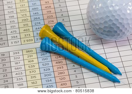 Golf Equipments Lying  On A Golf Score Card