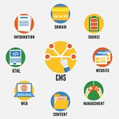 pic of process  - Concept of Content Management System - JPG