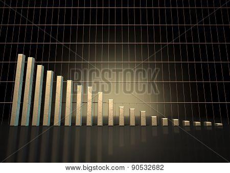 Bar Graph Trend