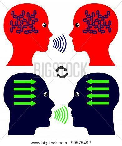 Conversation Pattern