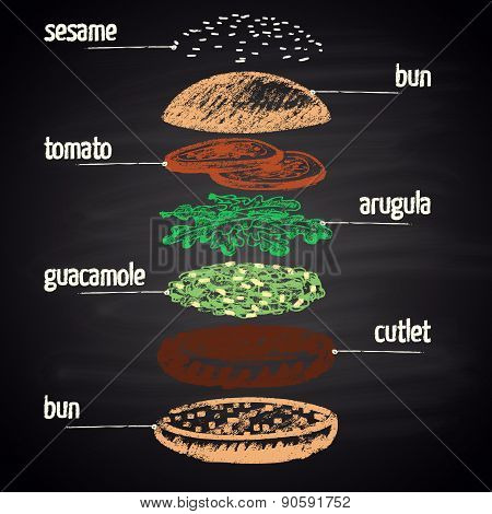 Colored chalk painted ingredients of guacamole burger with text. Burger menu theme.