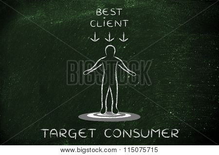 Person Standing On Target With Best Client Sign And Text Target Consumer