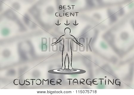Person Standing On Target With Best Client Sign And Text Customer Targeting