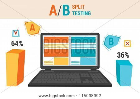 Infographics of A B split testing