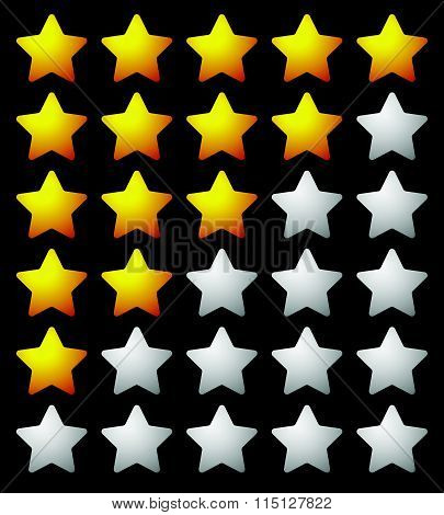 Star Rating Template From Initial Zero To 5 Stars.