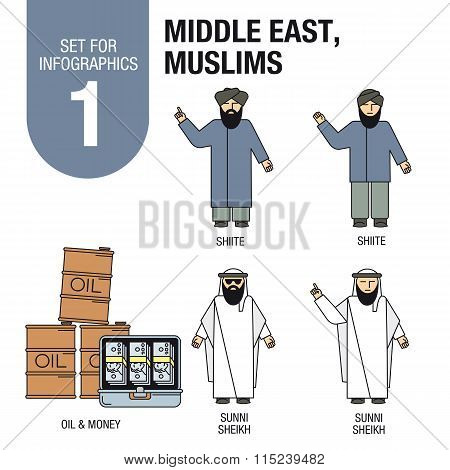 Collection of elements for illustrations and infographics.  Sunites and Shiites, Sheikh, oil, money.