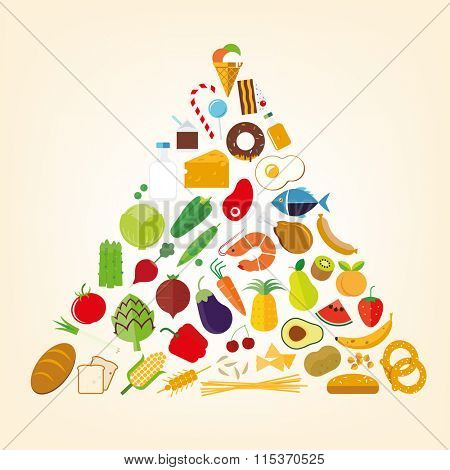 Food pyramid. Flat design food vector symbols arranged as nutritional pyramid