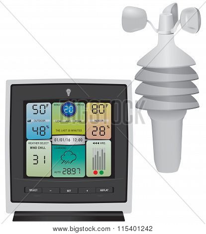 Color Weather Station With Wind Speed