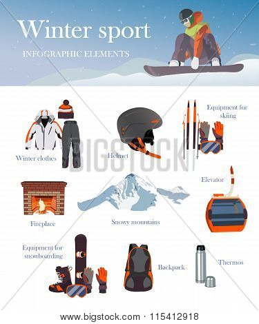 Vector set of Ski and Snowboard equipment icons, banner. Winter sports isolated elements in flat des