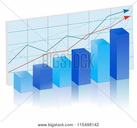 Finance Bar Graph