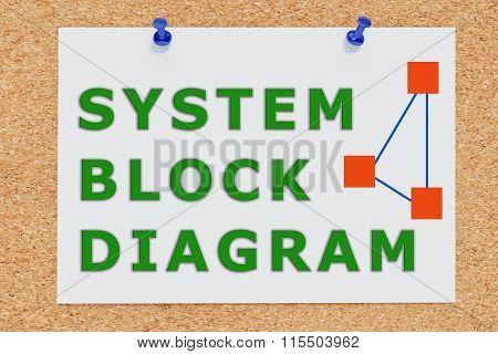 System Block Diagram Concept