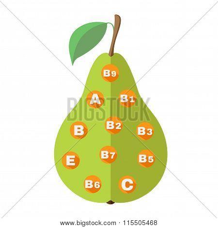 pear vitamins